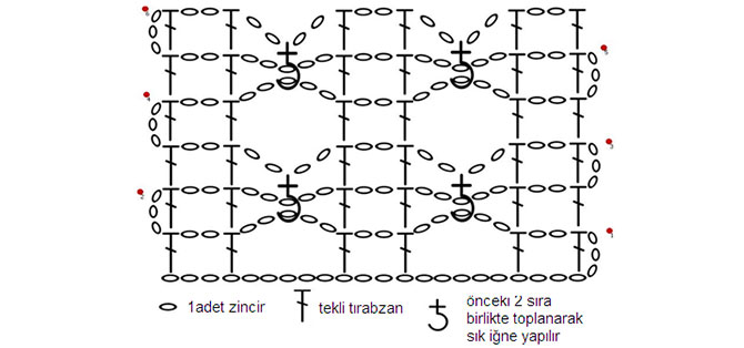 bluz-diyagrami