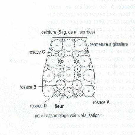 orgu-motifli-etek-yapilisi-8